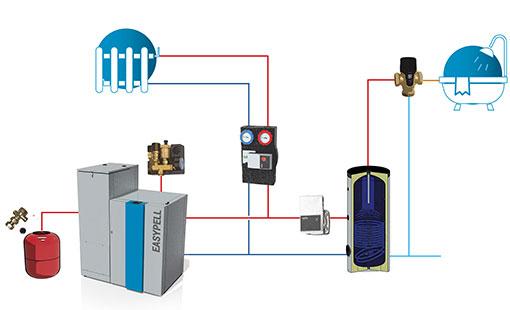 ejemplo instalación caldera pellet